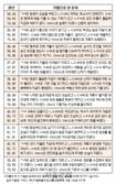 오늘의 재운[11월 14일]