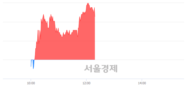 코한빛소프트, 매수잔량 694% 급증