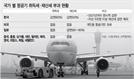 [기로에 선 항공산업]갈라파고스 규제에...날개 못펴는 국내항공