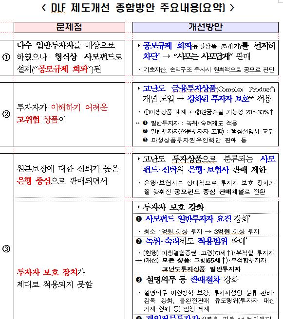 (속보)사모펀드 개인 최소투자금액 1억→3억, 4년 만에 상향