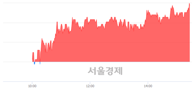 유한솔PNS, 전일 대비 7.37% 상승.. 일일회전율은 2.97% 기록