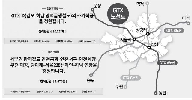 인천 vs 김포…벌써부터 'GTX-D 기점' 경쟁