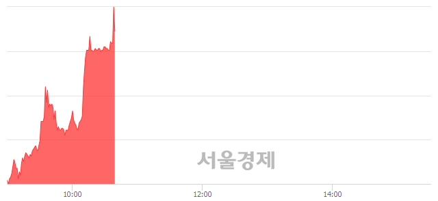 코제테마, 상한가 진입.. +29.77% ↑
