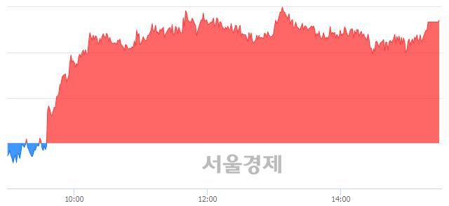 [마감 시황]  기관 매수 우위.. 코스피 2162.18(▲22.95, +1.07%) 상승 마감