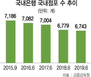 [뒷북경제]고용 서프라이즈, 세금으로 만든 일자리 '착시' 현상