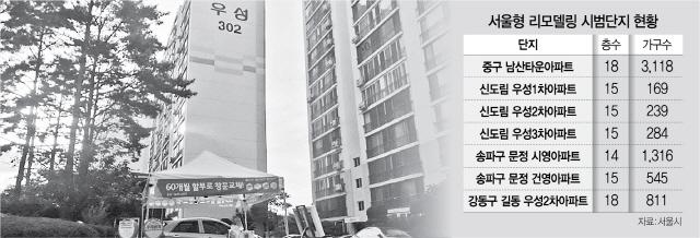 '서울형 리모델링' 7곳 모두 수직증축