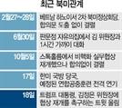 비핵화협상 '연말 시한' 판 깨질 땐…文 촉진자 위상 타격 동맹 더 위축