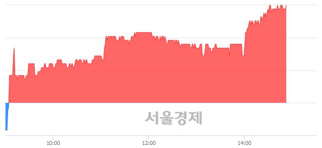 <유>KSS해운, 3.41% 오르며 체결강도 강세 지속(466%)