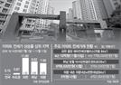 7월이후 과천 11%·하남 8%↑…'로또'가 불붙인 전세