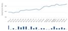 '현대홈타운'(서울특별시 강동구) 전용 84.98㎡ 실거래가 8억9,500만원으로 2.87% 올라
