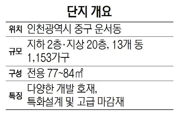 [눈길끄는 분양단지] SK건설 '운서 SK뷰 스카이시티'