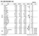 [표]IPO·장외 주요 종목 시세(11월 20일)
