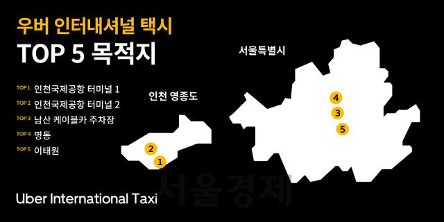 韓서 우버 탄 외국인, 가장 많이 찾는 곳은...'남산·명동·이태원'