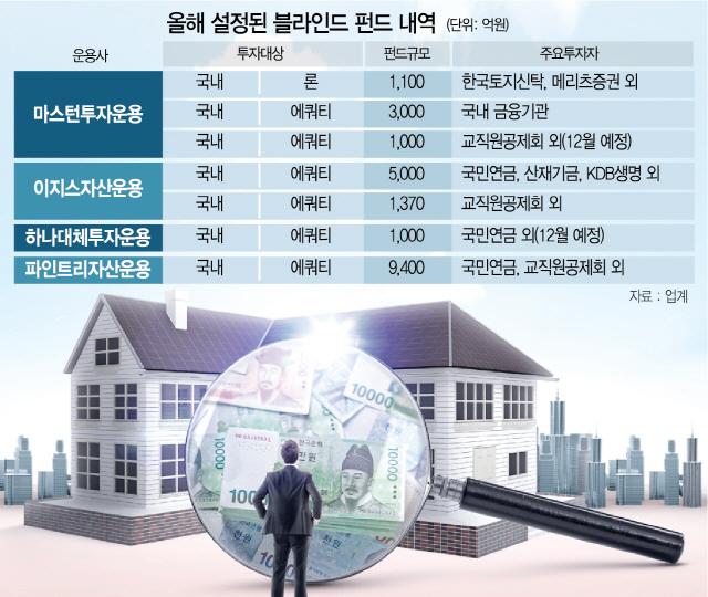 [시그널] 부동산 대체투자도 블라인드펀드 시대