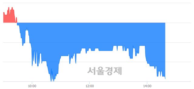 <코>한네트, 매도잔량 357% 급증