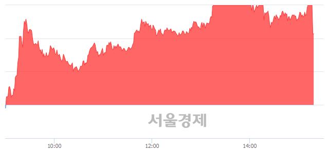 유금호에이치티, 현재가 6.72% 급락