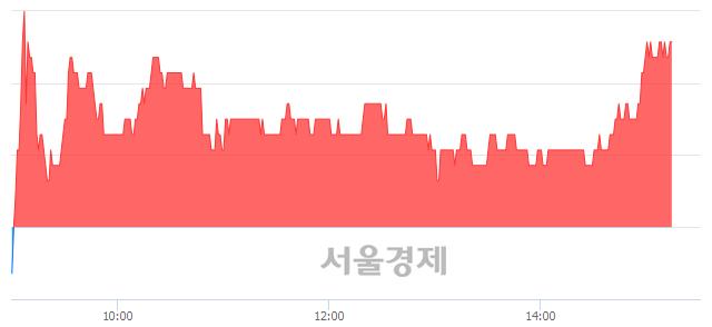 <코>이원컴포텍, 4.84% 오르며 체결강도 강세로 반전(100%)