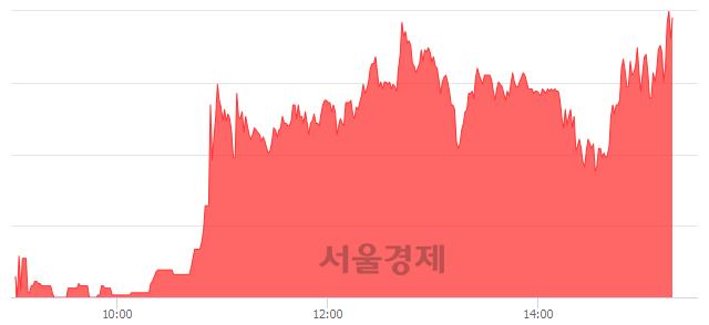유SK케미칼우, 상한가 진입.. +29.86% ↑