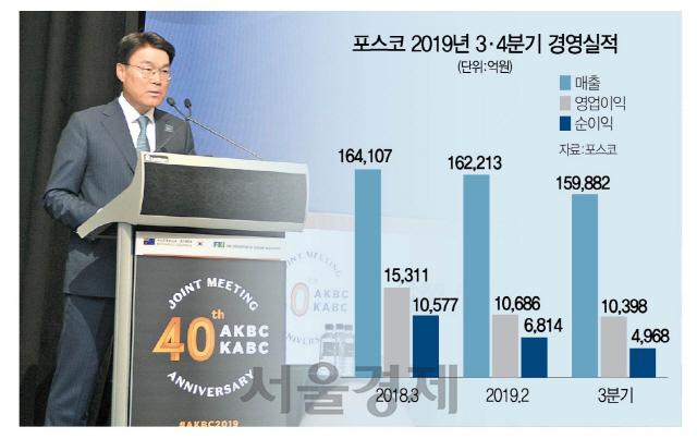 최정우 포스코 회장 '모빌리티 시대…철 대체할 新소재 찾자'
