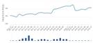 '신천자이'(대구광역시 동구) 전용 59.91㎡ 실거래가 3억6,000만원으로 0.56% 올라