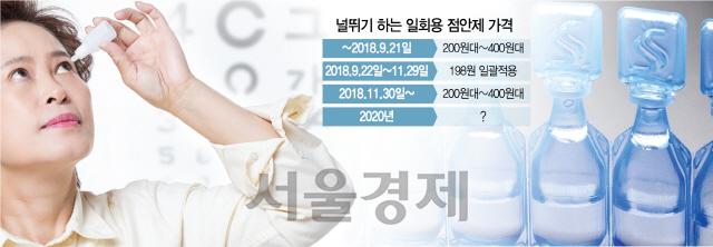 [藥한 뉴스] 198원? 300원? 일회용 인공눈물의 적정 가격은 얼마일까요