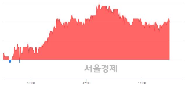 유한솔PNS, 3.69% 오르며 체결강도 강세 지속(125%)