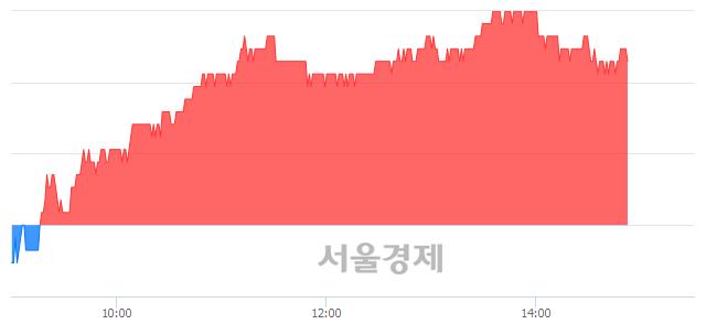 유아모레퍼시픽, 3.77% 오르며 체결강도 강세 지속(309%)
