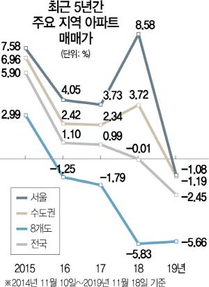 [토요워치] 바늘구멍 In서울…솟을구멍 人서울