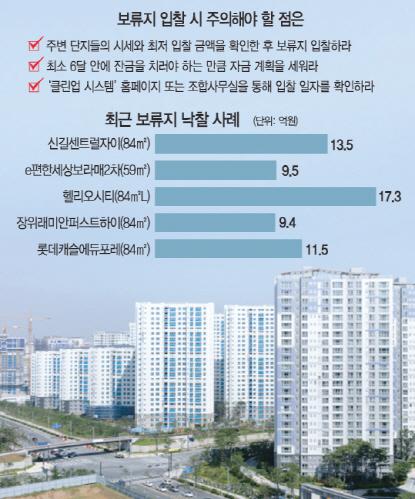 [머니+ 부동산Q&A] 재건축 조합 '보류지 아파트' 입찰때 유의할 점은