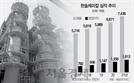 [서경스타즈IR]한솔케미칼, 기초체력 튼튼…내년 '반·디 효과' 기대감 업