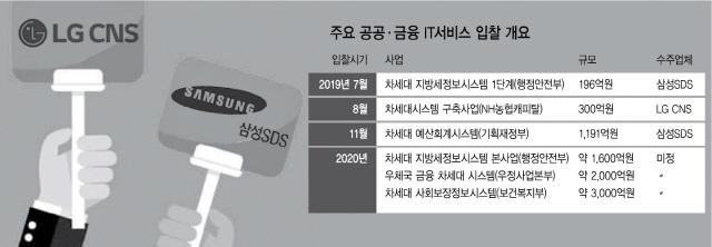큰장 서는 공공IT 사업…삼성SDS·LG CNS '맞짱'
