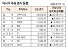 [표]아시아 주요 증시 동향(12월 2일)