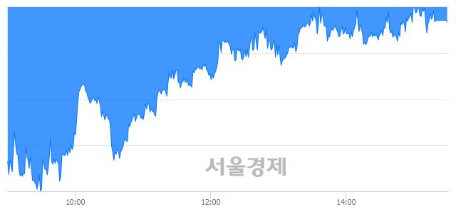 [마감 시황]  외국인의 '팔자' 기조.. 코스피 2084.07(▼7.85, -0.38%) 하락 마감