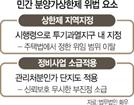 """""""분양가상한제 위헌 소지"""" … 업계 첫 공식 문제제기"""
