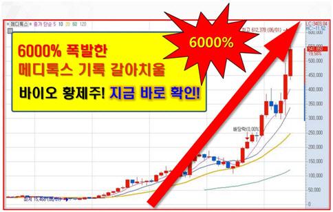 6000% '메디톡스' 후속! 바이오 황금주 공개!!