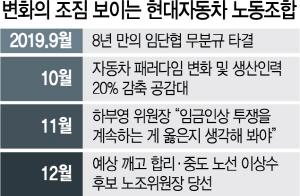 '실리'로 핸들 꺾은 현대차 노조…'투쟁' 머리띠 푸나