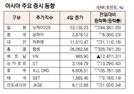 [표]아시아 주요 증시 동향(12월 4일)