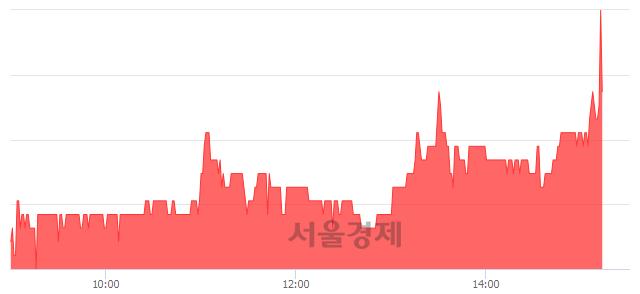 유참엔지니어링, 전일 대비 8.20% 상승.. 일일회전율은 0.72% 기록