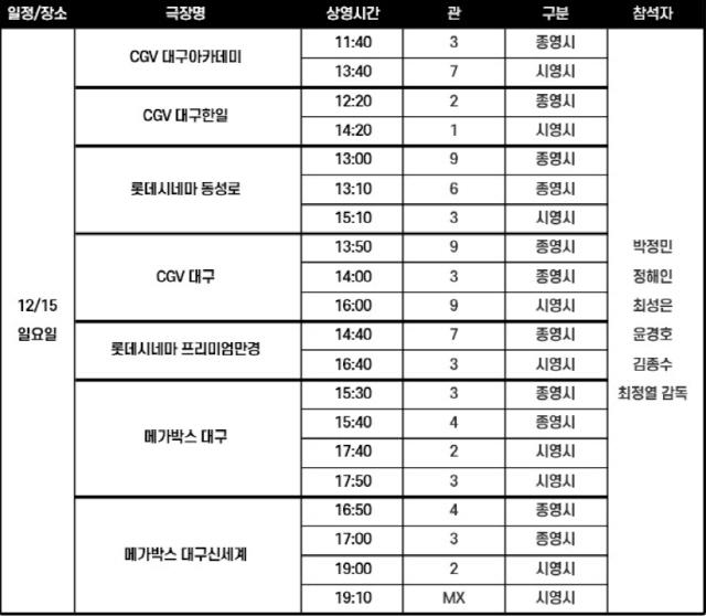 '시동' 주역들 총출동, 개봉 전 주말 부산-대구 무대인사 확정