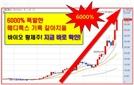"""6000% """"메디톡스"""" 능가할 바이오 황제주!!"""