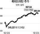 [글로벌 HOT 스톡] 록히드마틴, 미중 군비경쟁 수혜株...올 매출 10%늘어 591억弗