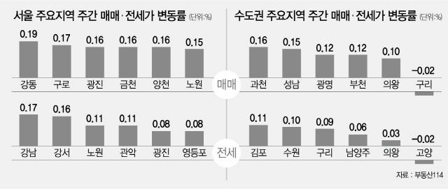잇단 규제에도…서울 아파트 25주째 상승