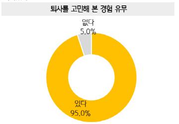 """""""워킹맘 95% 퇴사 고민…일과 가정의 양립 이유"""""""