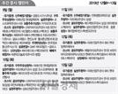 [이번주 증시캘린더] 줄잇는 바이오기업 공모주 청약...태웅로직스 코스닥 데뷔