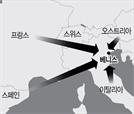[오늘의 경제소사] 자고나면 바뀐 '캉브레 동맹'