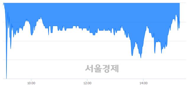 코이원컴포텍, 매수잔량 375% 급증