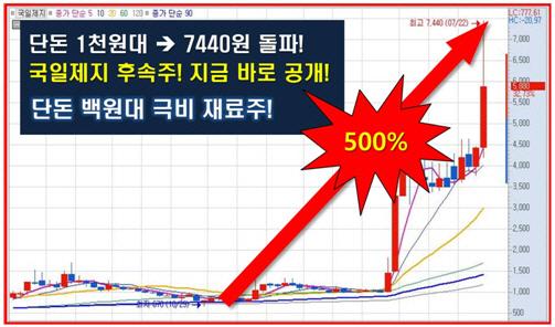 100조 시장 비밀계약 체결한 단돈 백원대 종목!!