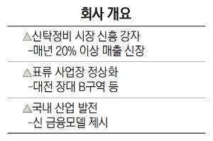 [제4회 한국부동산금융대상-올해의 부동산신탁] 무궁화신탁