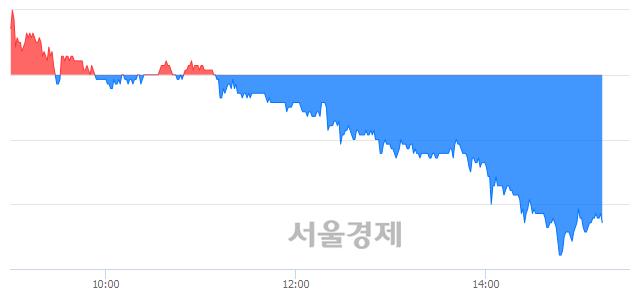 <코>상상인, 매도잔량 310% 급증