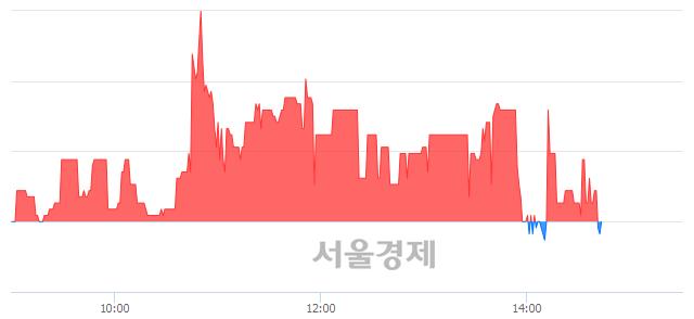 <코>알에스오토메이션, 매도잔량 785% 급증